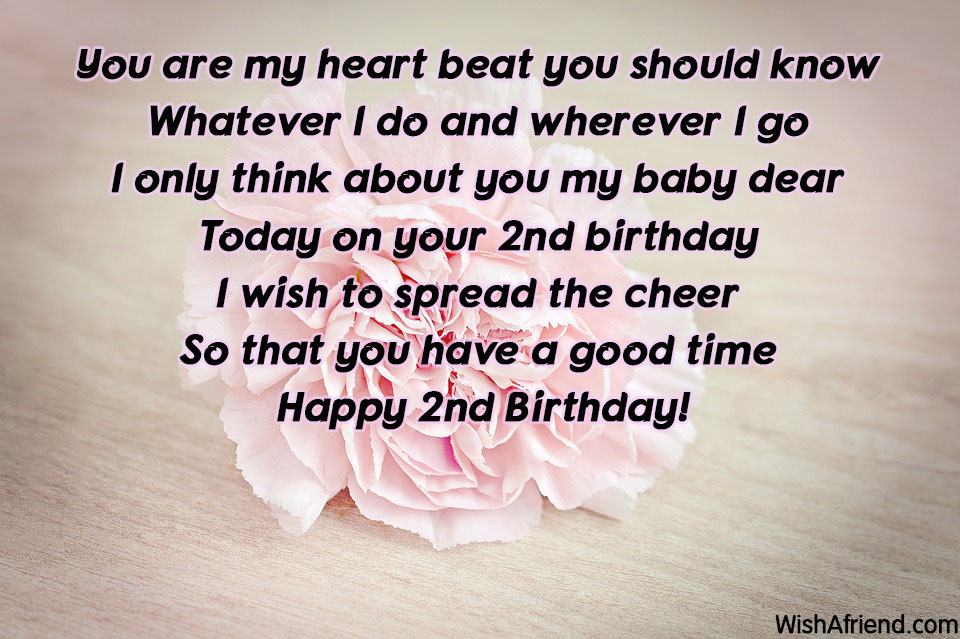14510-2nd-birthday-wishes