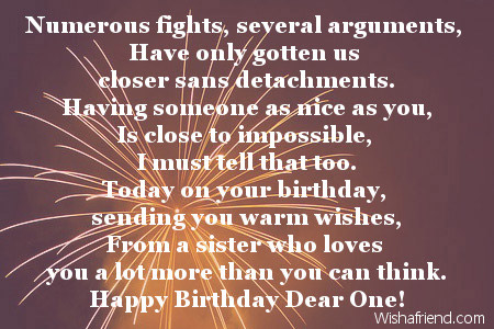 Religious Birthday Wishes For Brother in Law Birthday Wishes For Brother